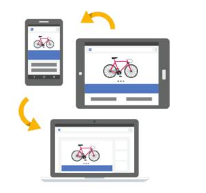 AdWords Cross Device Conversies hoe werkt het