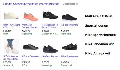 Google shopping - Bieding vergelijking