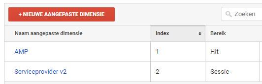 aangepaste dimensie met indexnummer